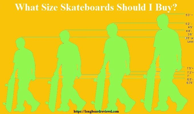 what types of skateboard should i buy